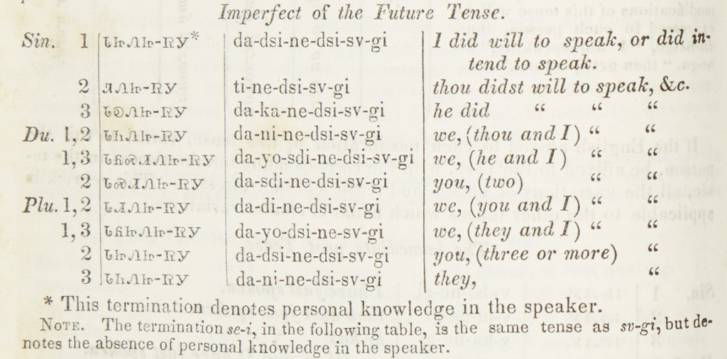 Detail of The Cherokee Messenger showing verb tenses and phonetical designations.