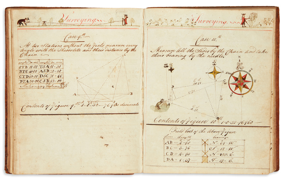 Lot 279: William Greene, manuscript ciphering book, Cambridge, MA, 1783-84. Estimate $800 to $1,200.