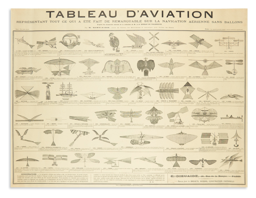 Emmanuel Dieuaide, Tableau d'Aviation, 53 highly unusual designs for early flying machines, Paris, circa 1880.